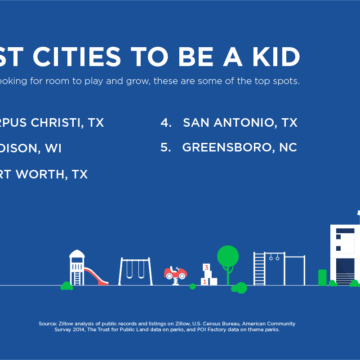 Where the best cities to be a kid?
