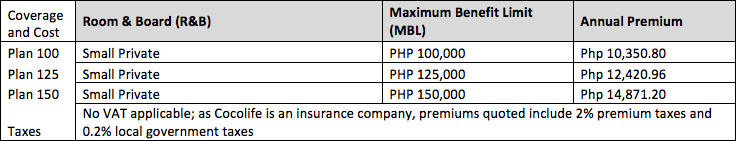 Health insurance for Upwork freelancers in the Philippines